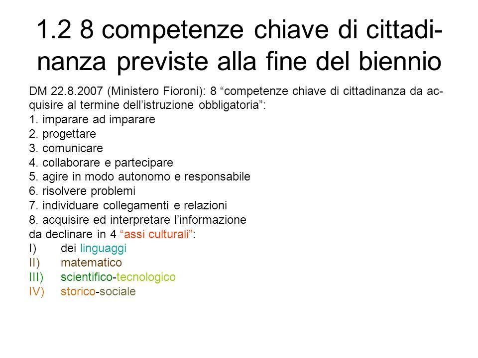 1.2 8 competenze chiave di cittadi-nanza previste alla fine del biennio