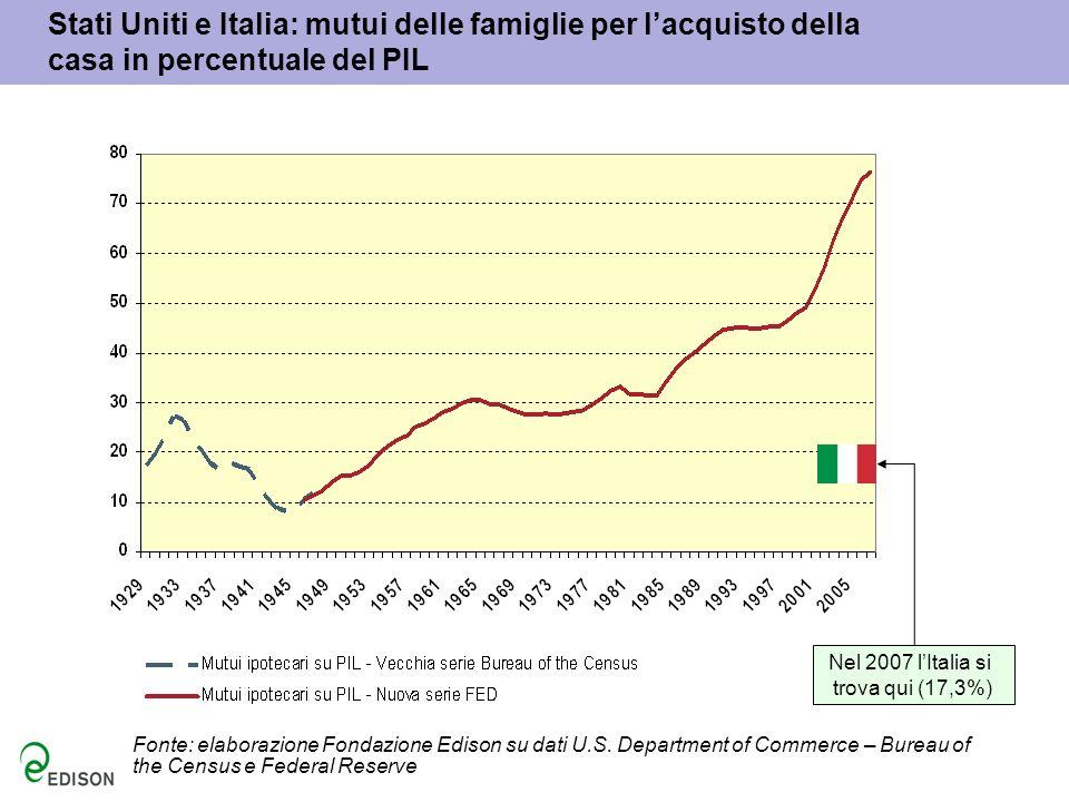 Stati Uniti e Italia: mutui delle famiglie per l'acquisto della casa in percentuale del PIL