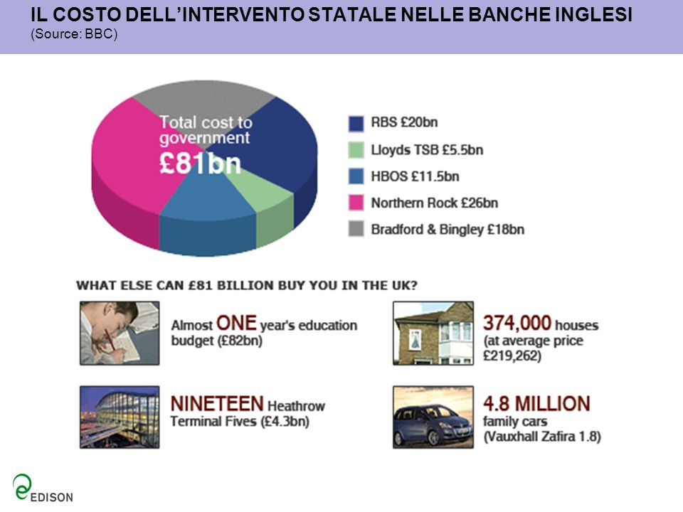 IL COSTO DELL'INTERVENTO STATALE NELLE BANCHE INGLESI (Source: BBC)