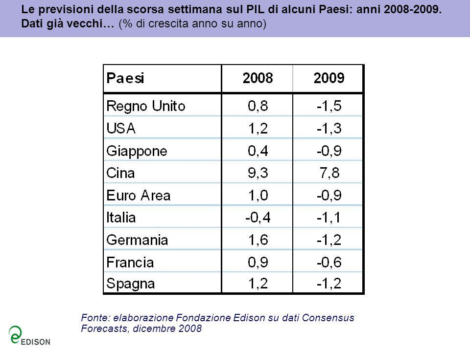 Le previsioni della scorsa settimana sul PIL di alcuni Paesi: anni 2008-2009. Dati già vecchi… (% di crescita anno su anno)