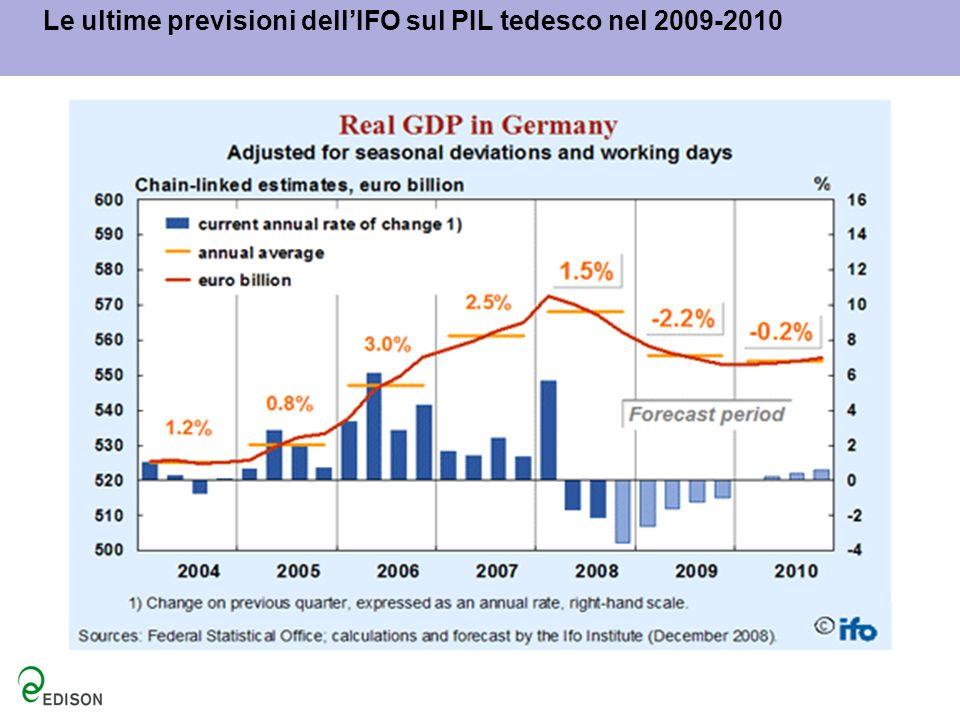 Le ultime previsioni dell'IFO sul PIL tedesco nel 2009-2010