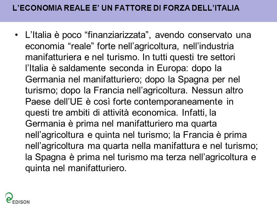 L'ECONOMIA REALE E' UN FATTORE DI FORZA DELL'ITALIA