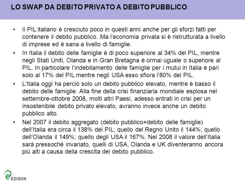 LO SWAP DA DEBITO PRIVATO A DEBITO PUBBLICO