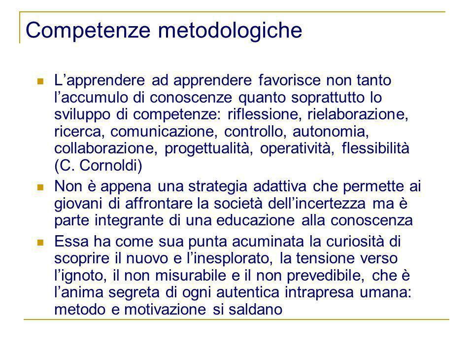 Competenze metodologiche