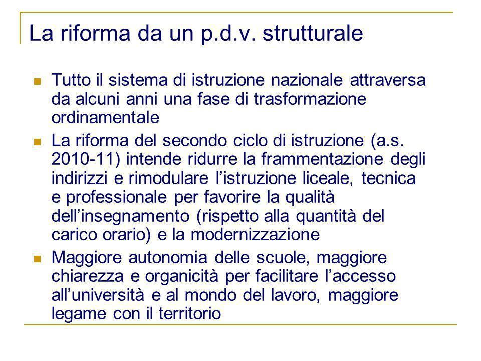 La riforma da un p.d.v. strutturale