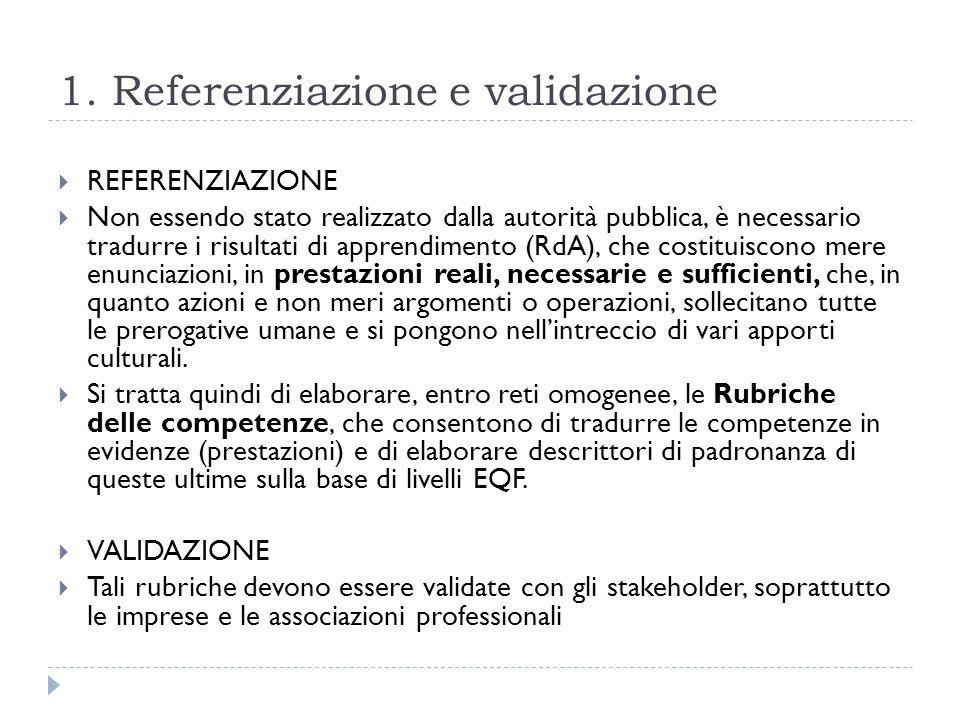 1. Referenziazione e validazione