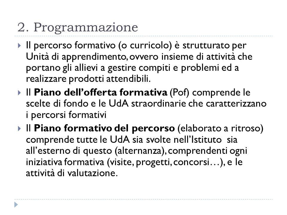 2. Programmazione
