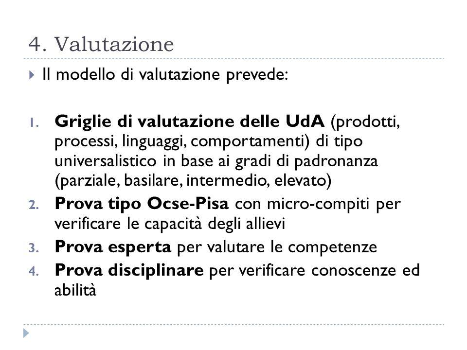 4. Valutazione Il modello di valutazione prevede: