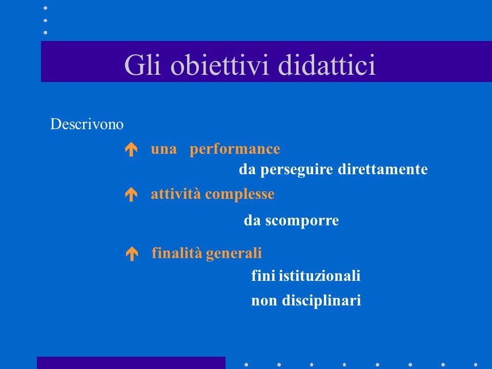 Gli obiettivi didattici