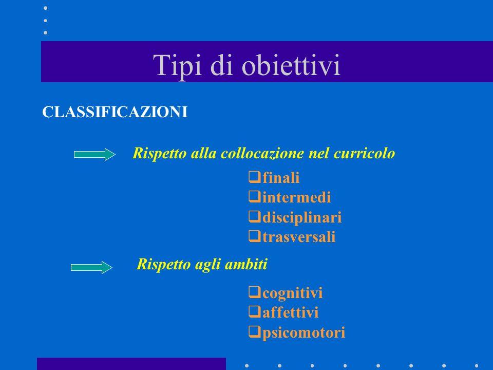 Tipi di obiettivi CLASSIFICAZIONI