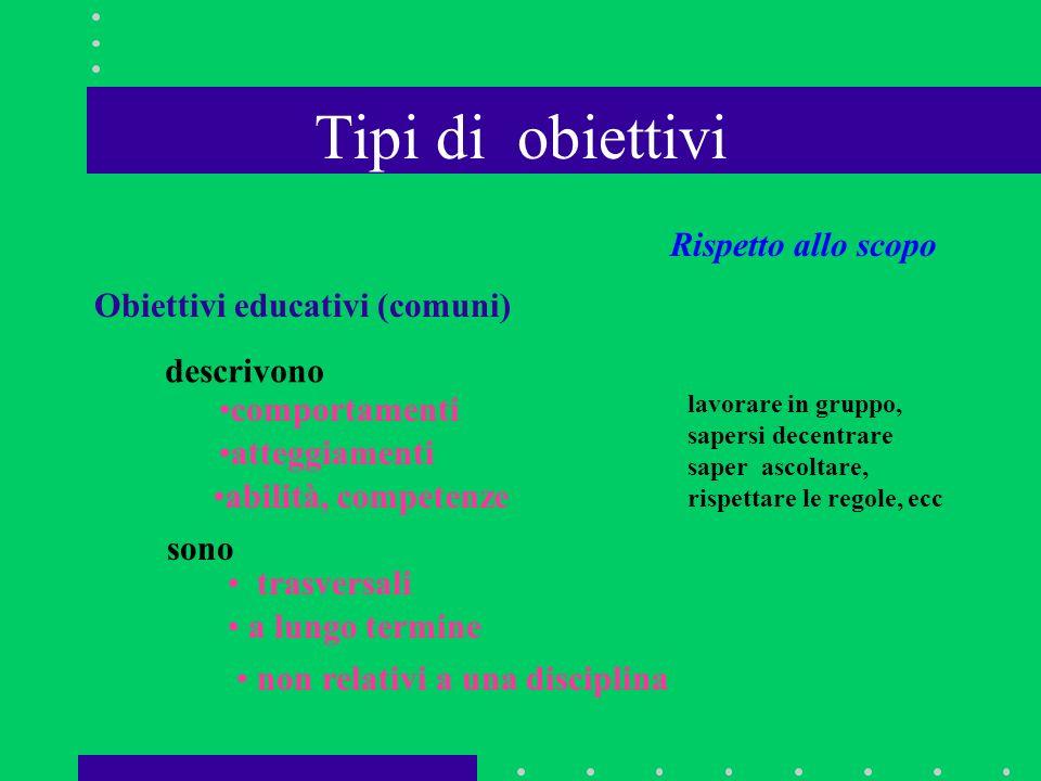Tipi di obiettivi Rispetto allo scopo Obiettivi educativi (comuni)