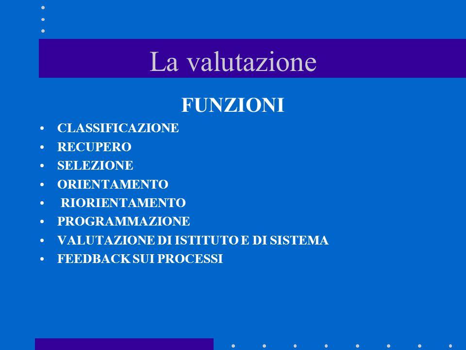La valutazione FUNZIONI CLASSIFICAZIONE RECUPERO SELEZIONE