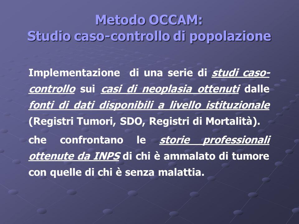 Metodo OCCAM: Studio caso-controllo di popolazione