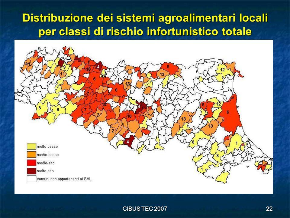 Distribuzione dei sistemi agroalimentari locali per classi di rischio infortunistico totale