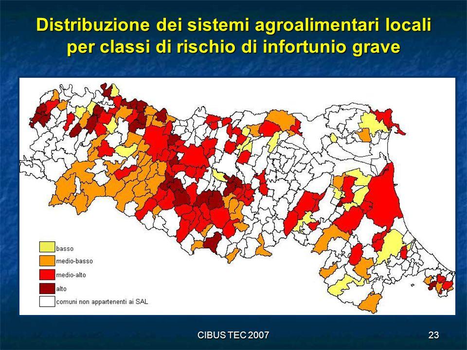Distribuzione dei sistemi agroalimentari locali per classi di rischio di infortunio grave