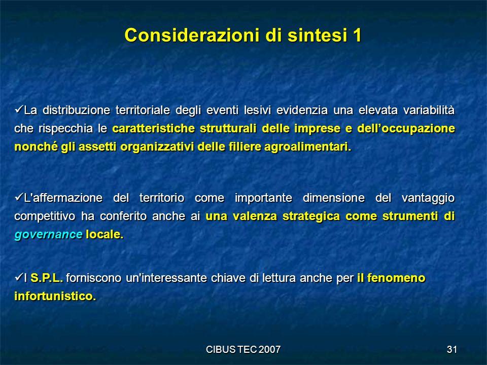 Considerazioni di sintesi 1