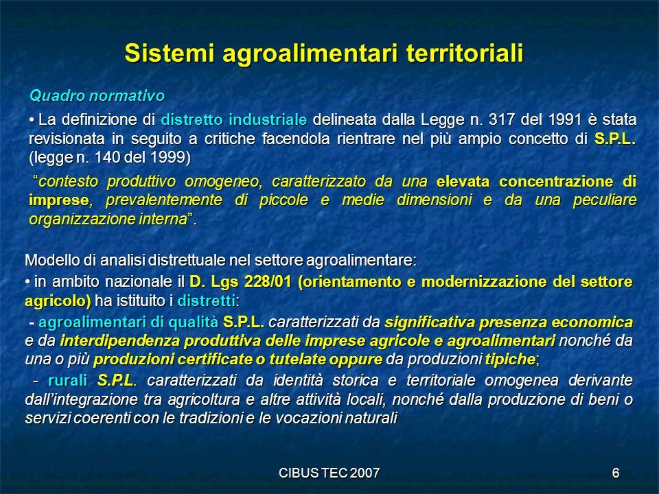 Sistemi agroalimentari territoriali