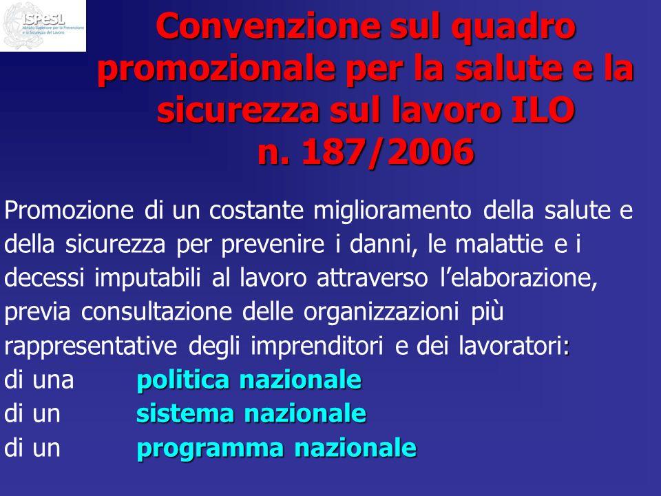 Convenzione sul quadro promozionale per la salute e la sicurezza sul lavoro ILO