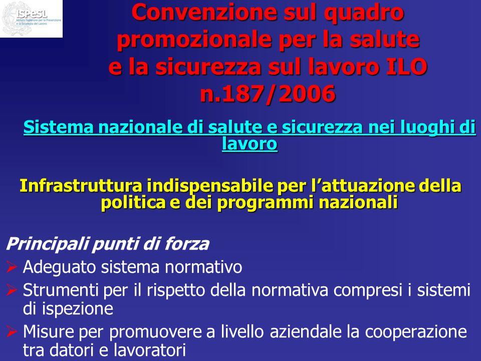 Convenzione sul quadro promozionale per la salute