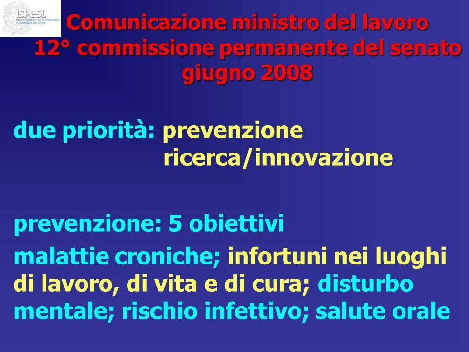 prevenzione: 5 obiettivi