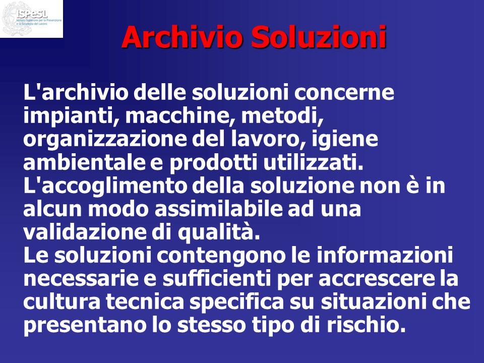 Archivio Soluzioni