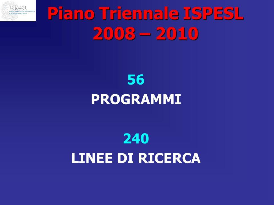 Piano Triennale ISPESL 2008 – 2010