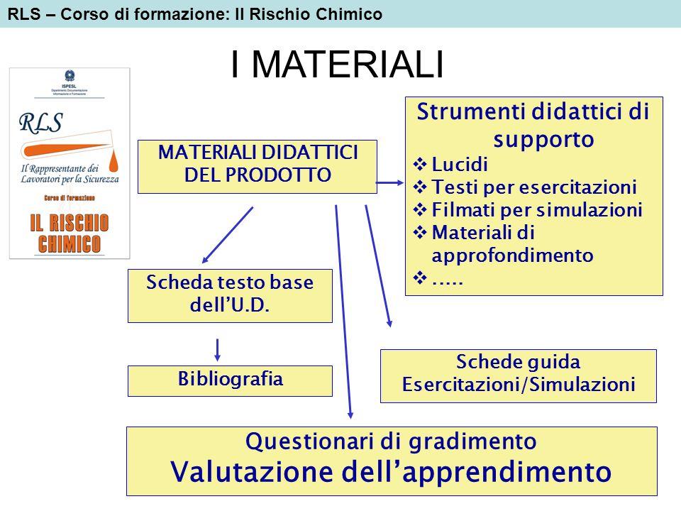 I MATERIALI Valutazione dell'apprendimento