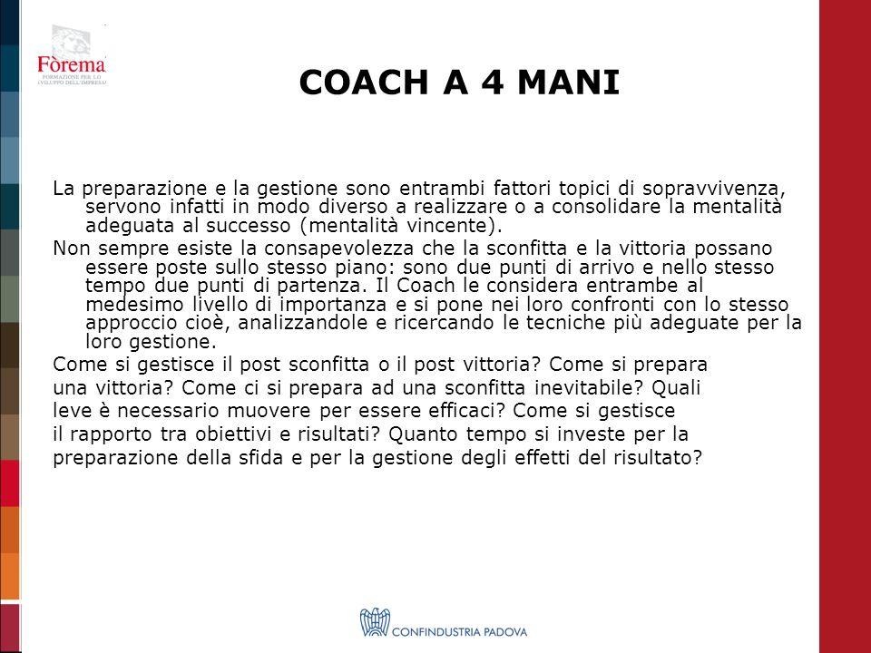 COACH A 4 MANI