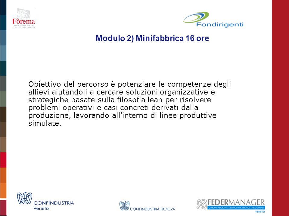 Modulo 2) Minifabbrica 16 ore