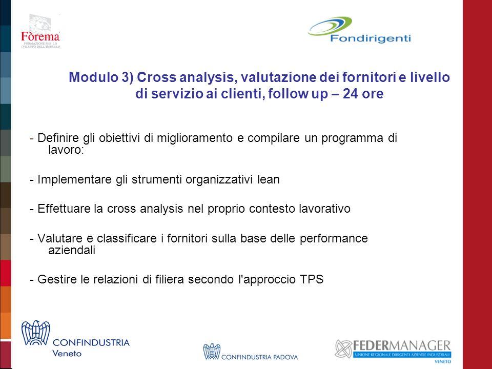 Modulo 3) Cross analysis, valutazione dei fornitori e livello di servizio ai clienti, follow up – 24 ore