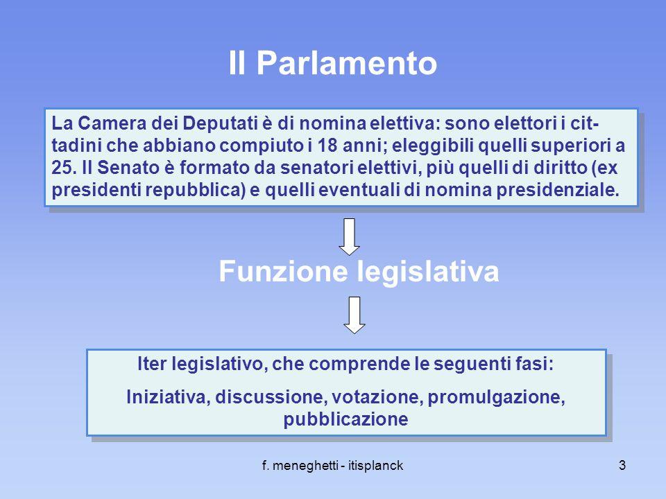 Gli organi costituzionali della repubblica italiana ppt for Camera dei deputati on line