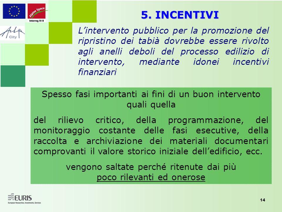 5. INCENTIVI