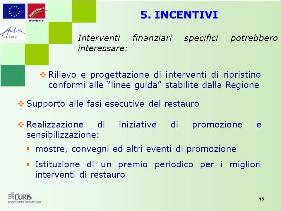 5. INCENTIVI Interventi finanziari specifici potrebbero interessare:
