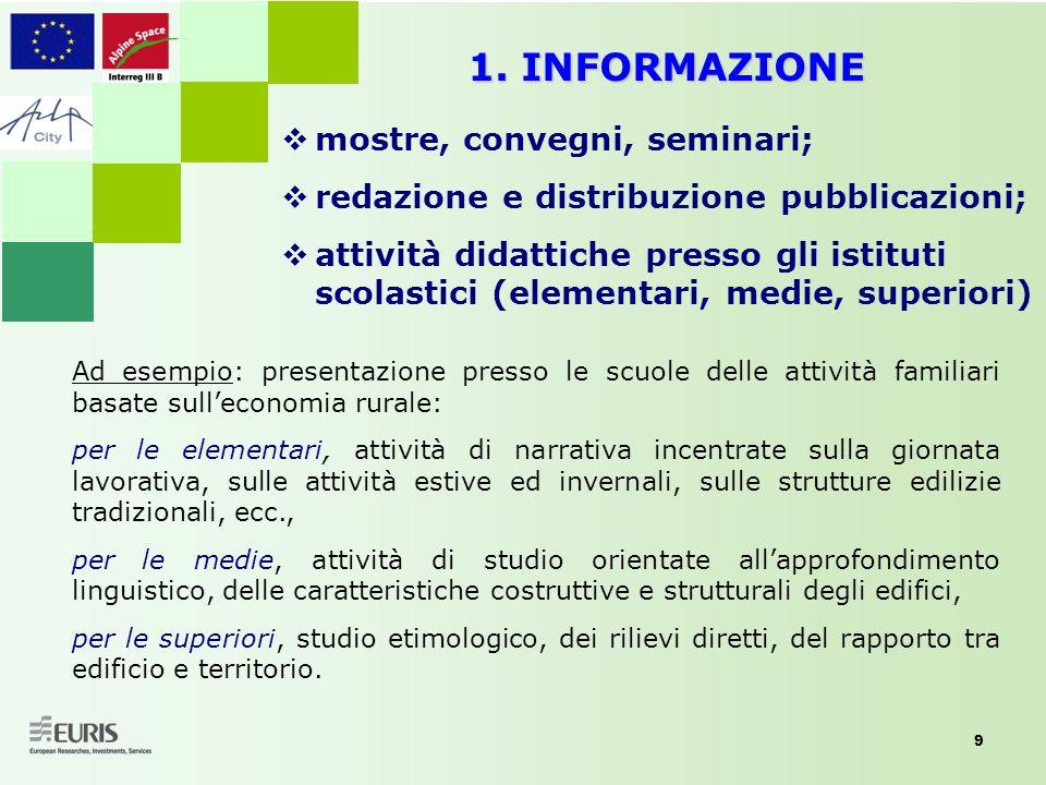1. INFORMAZIONE mostre, convegni, seminari;