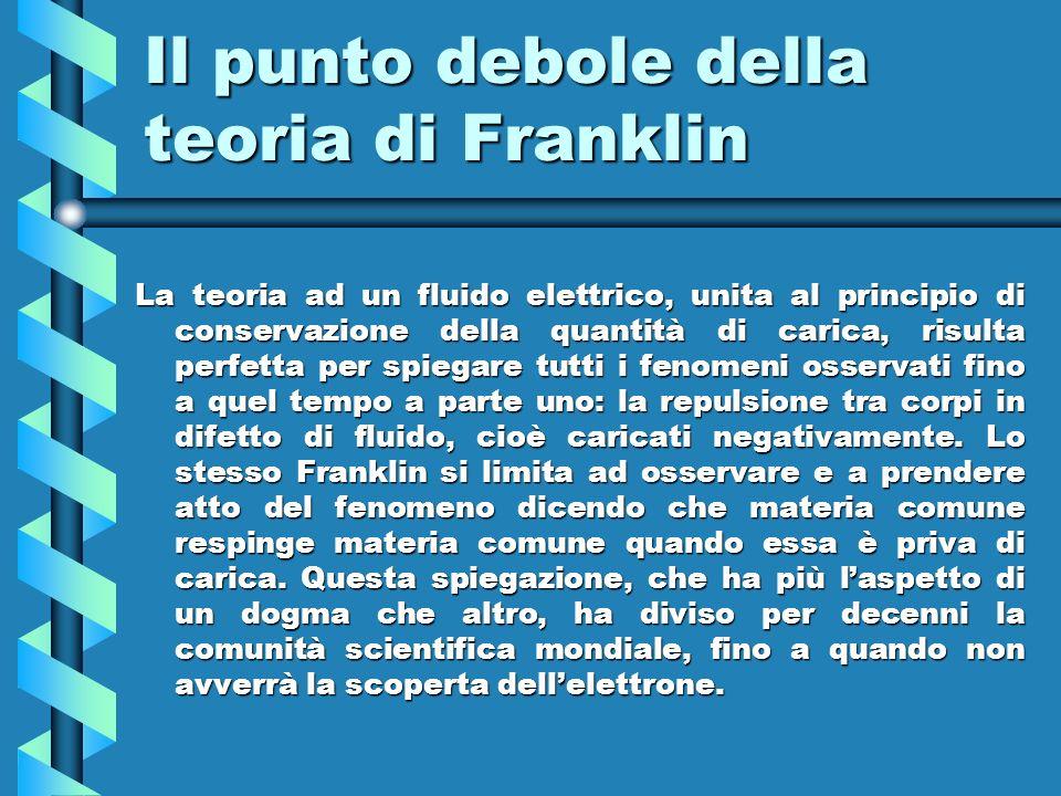 Il punto debole della teoria di Franklin