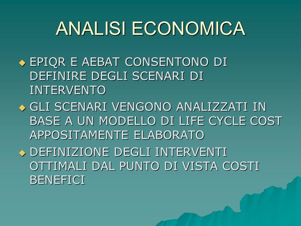 ANALISI ECONOMICA EPIQR E AEBAT CONSENTONO DI DEFINIRE DEGLI SCENARI DI INTERVENTO.