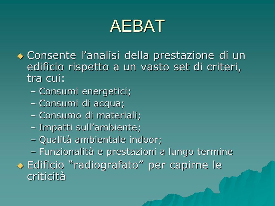 AEBAT Consente l'analisi della prestazione di un edificio rispetto a un vasto set di criteri, tra cui: