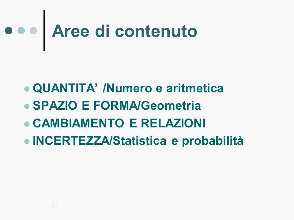 Aree di contenuto QUANTITA' /Numero e aritmetica