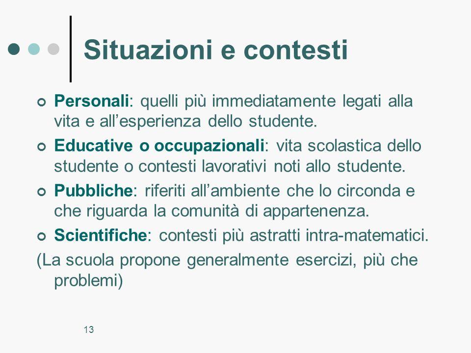Situazioni e contesti Personali: quelli più immediatamente legati alla vita e all'esperienza dello studente.