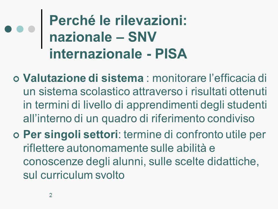Perché le rilevazioni: nazionale – SNV internazionale - PISA