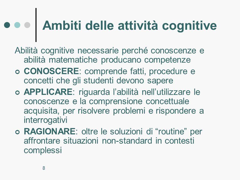 Ambiti delle attività cognitive
