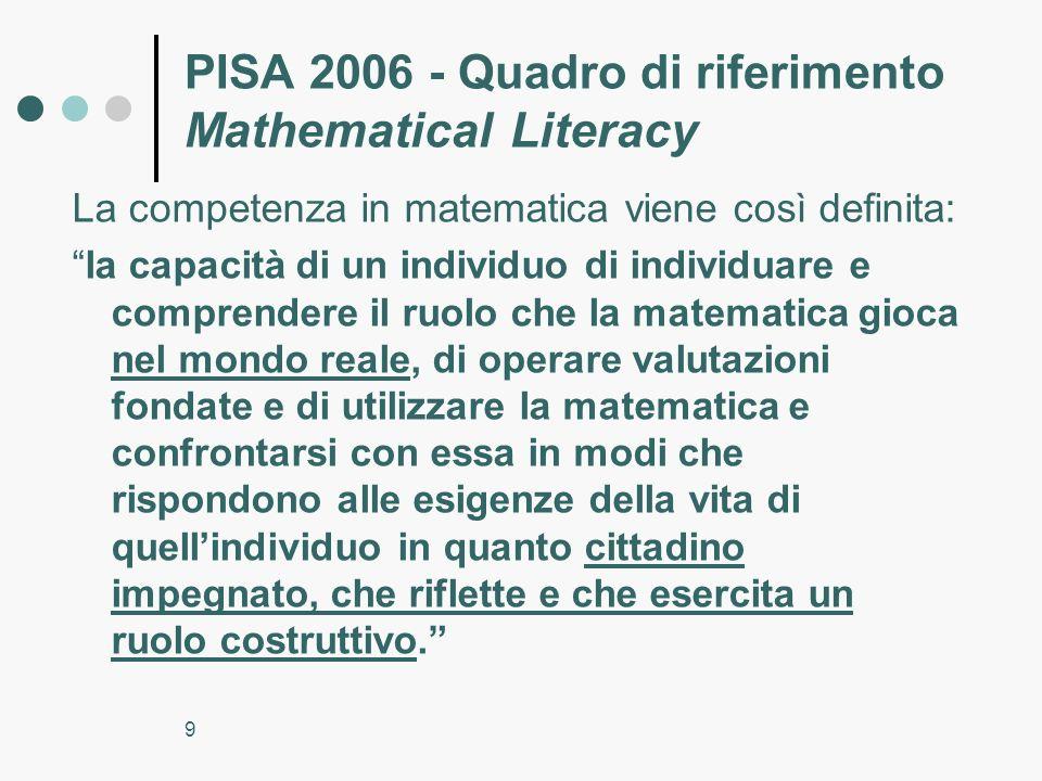PISA 2006 - Quadro di riferimento Mathematical Literacy