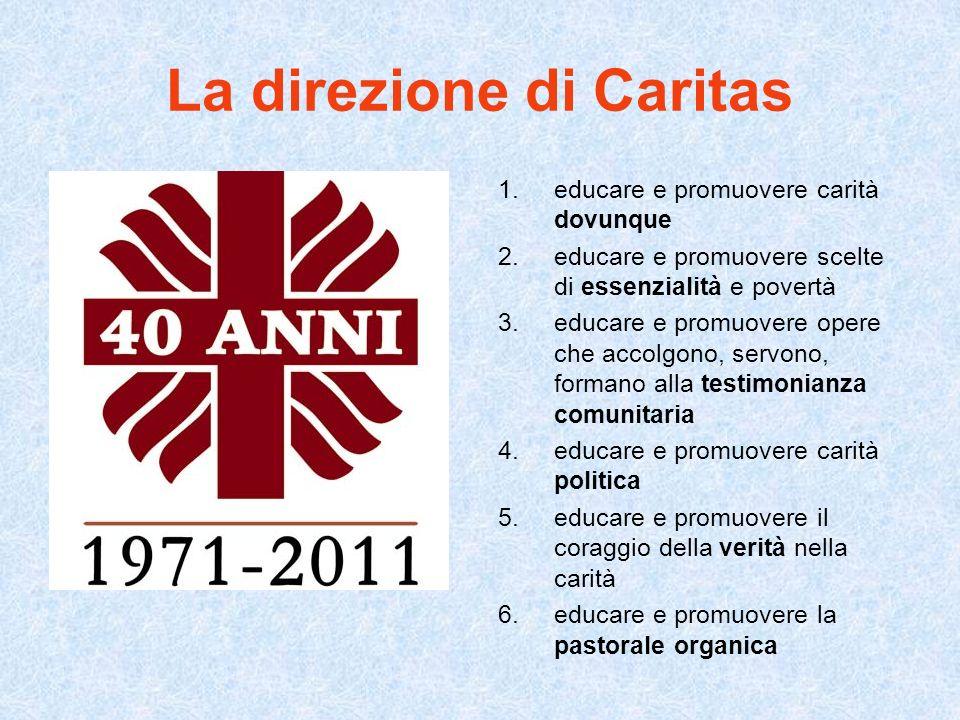 La direzione di Caritas