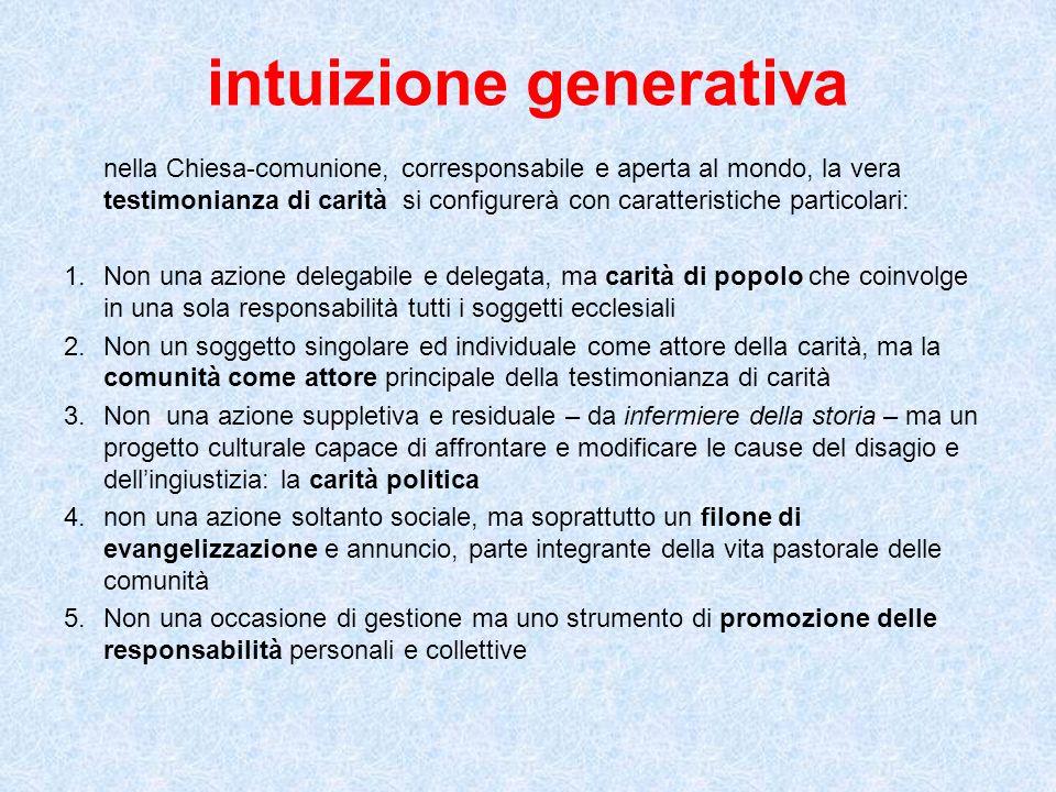 intuizione generativa