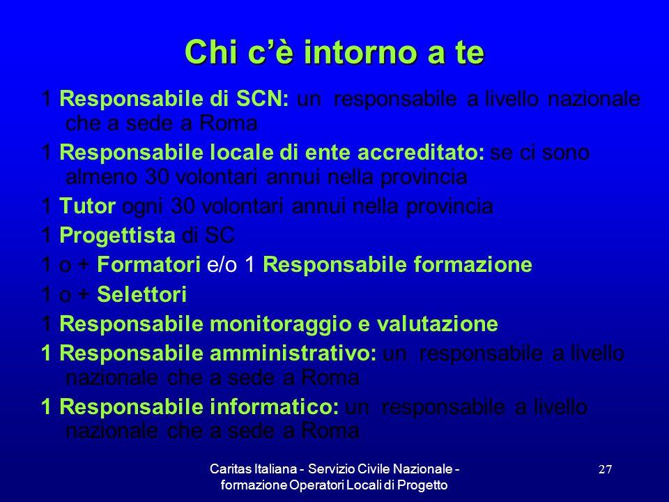 Chi c'è intorno a te 1 Responsabile di SCN: un responsabile a livello nazionale che a sede a Roma.