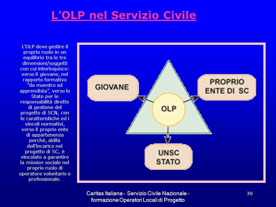 L'OLP nel Servizio Civile