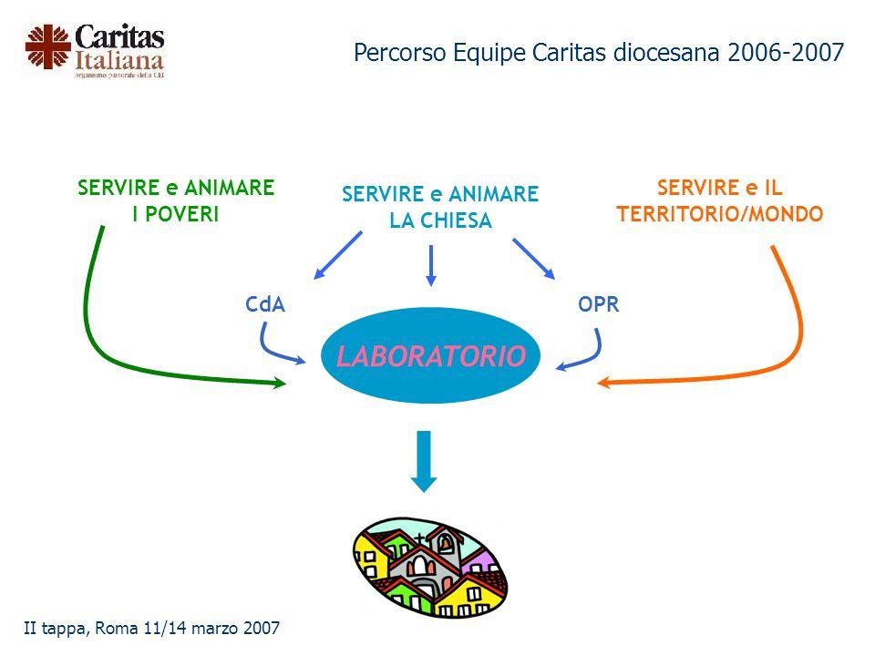 LABORATORIO SERVIRE e ANIMARE I POVERI SERVIRE e IL TERRITORIO/MONDO