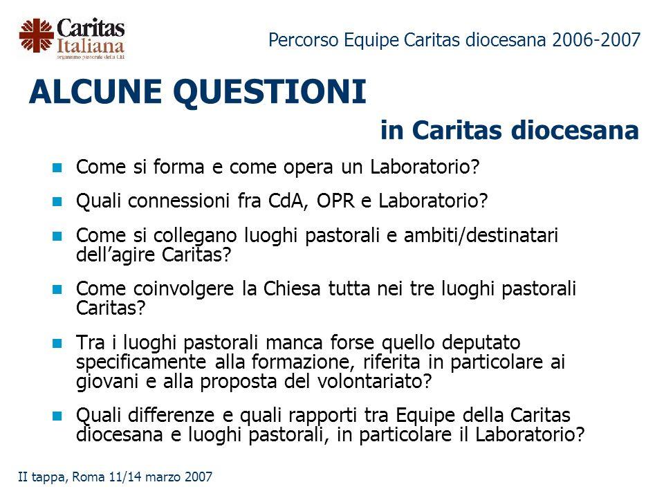 ALCUNE QUESTIONI in Caritas diocesana