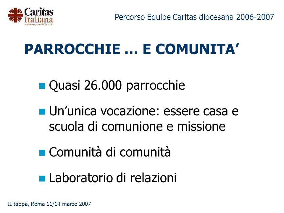 PARROCCHIE … E COMUNITA'