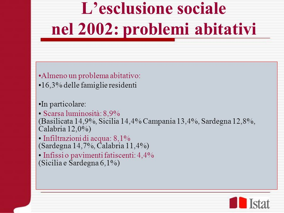 L'esclusione sociale nel 2002: problemi abitativi